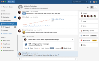 Hipchat Overview