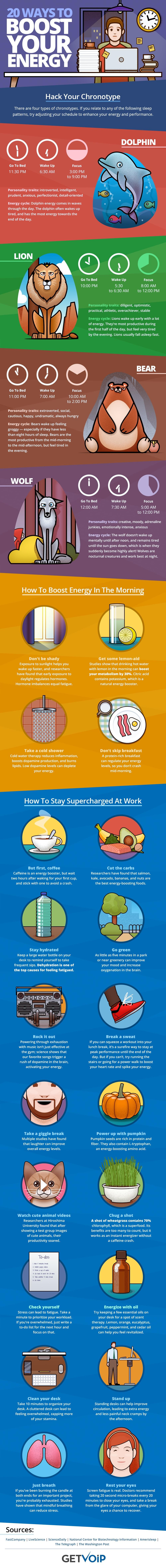20 Ways to Avoid the Post-lunch Energy Dip at Work [Infographic