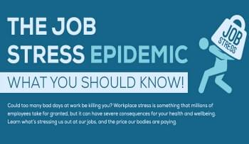 The Job Stress Epidemic Is Making Us Sick, Here's What You Need To Know! [Infographic]