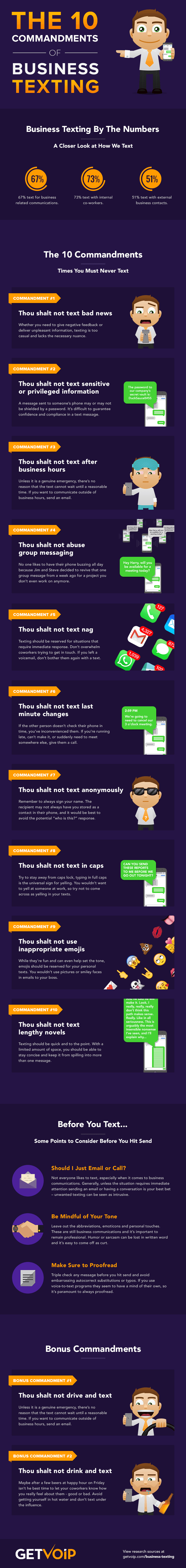 The 10 Commandments of Business Texting