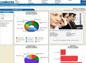 Lead Status Reporting
