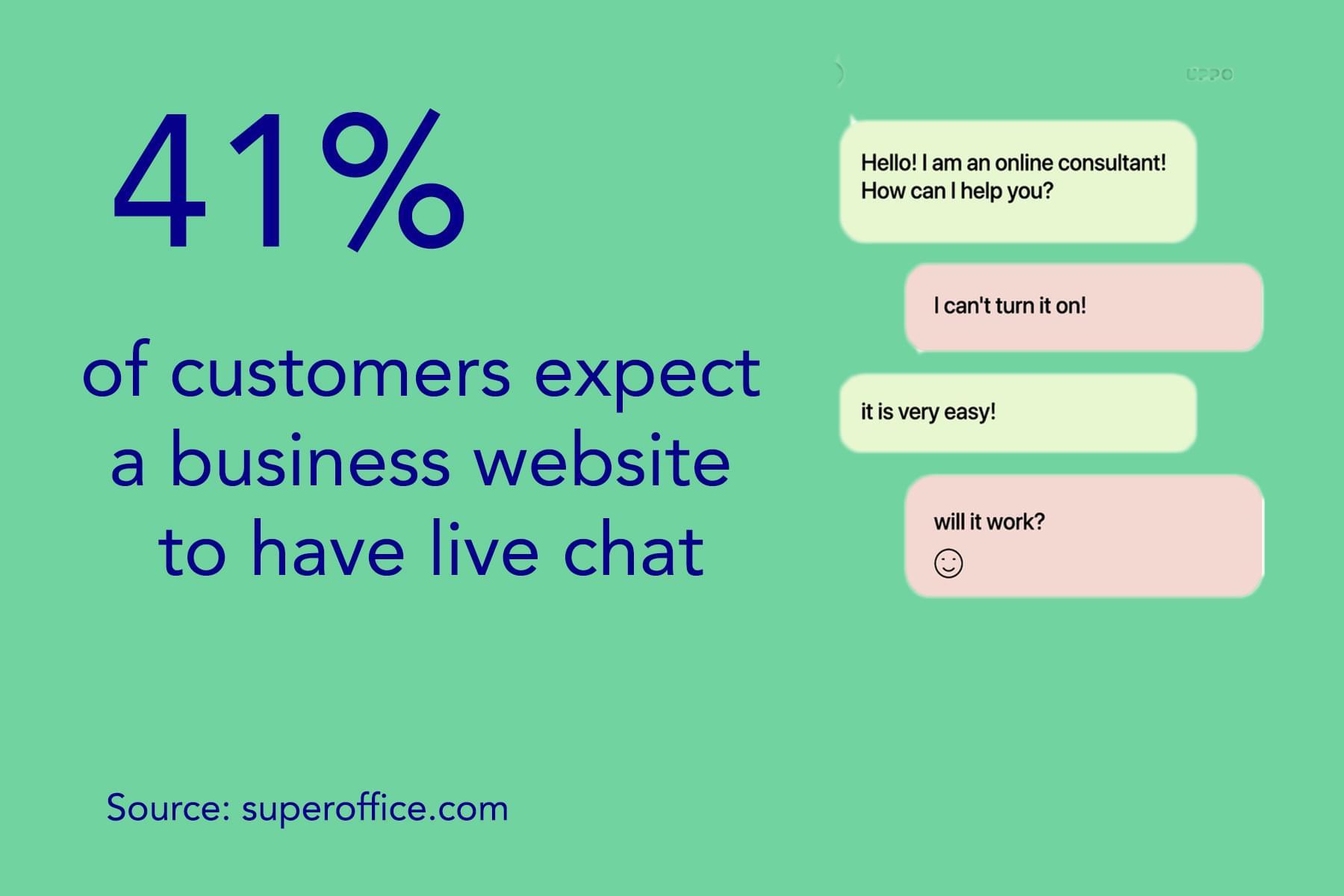 Live Website Chat