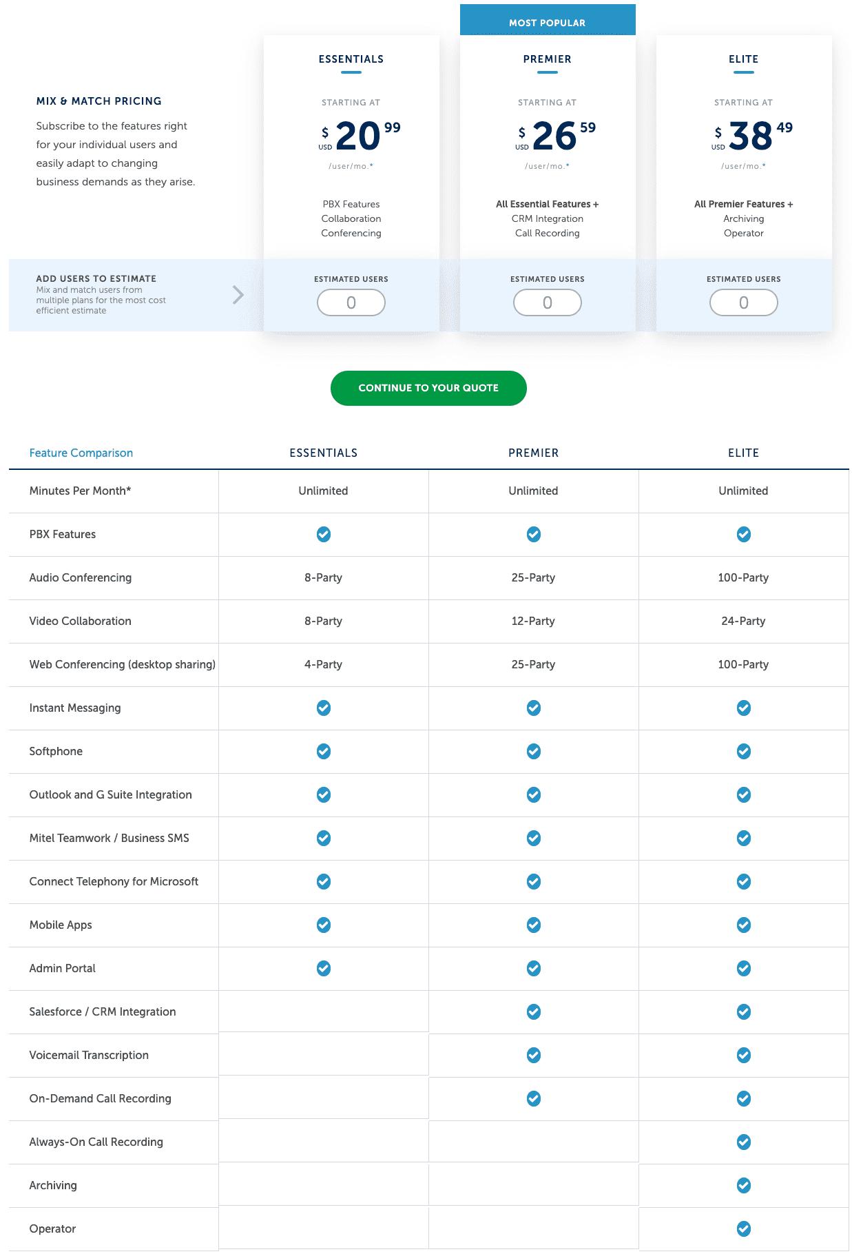 Mitel Pricing & Plans