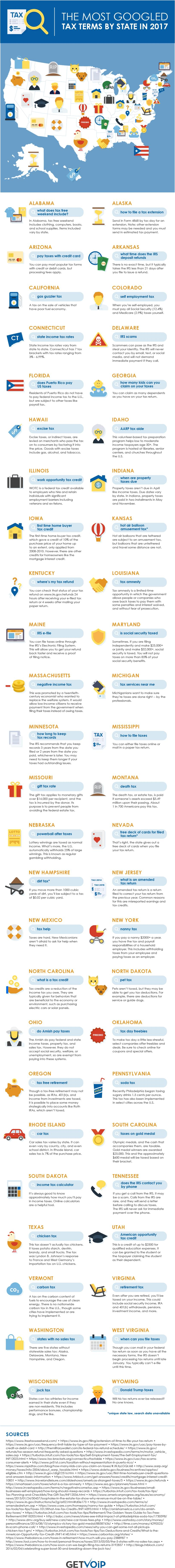 Googled Tax Terms Infographic