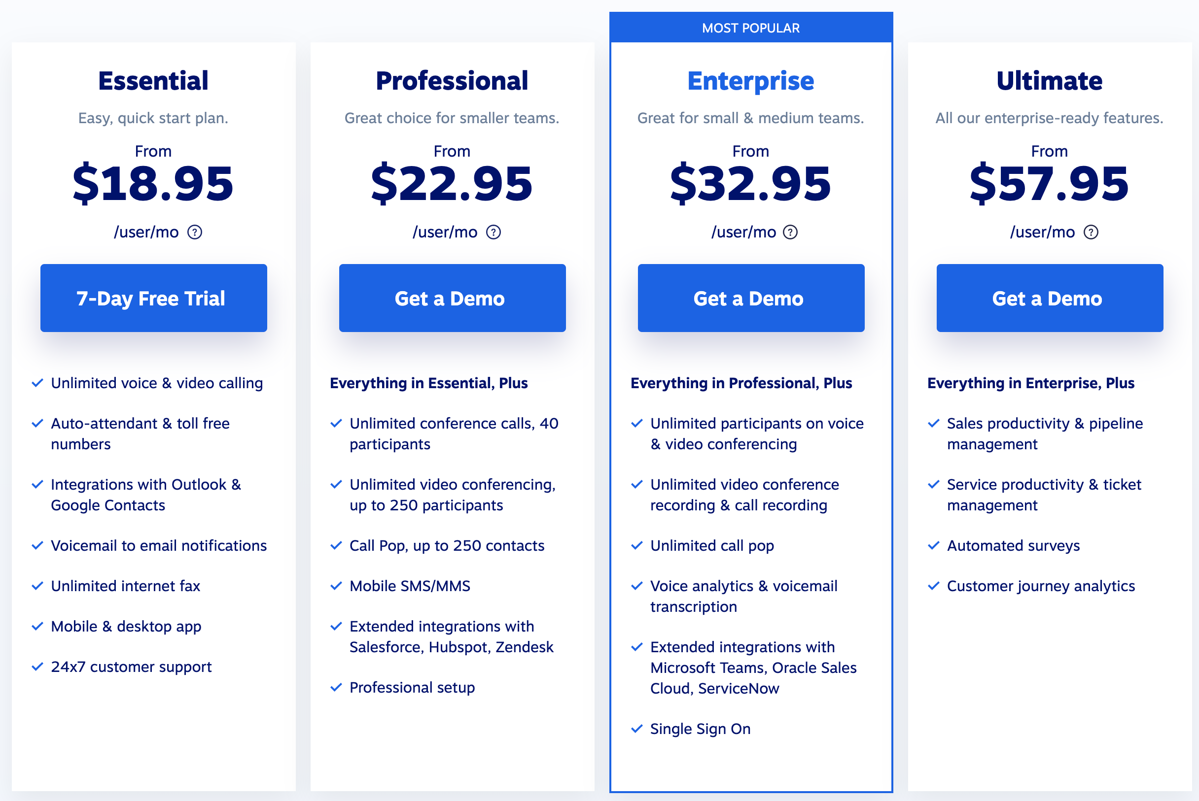 Nextiva Pricing & Plans - Updated July 1st, 2021