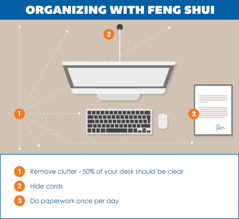 feng shui desk position office placement