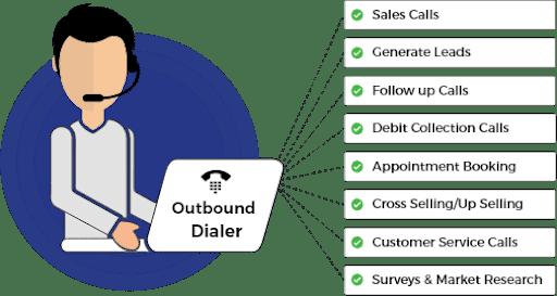 outbound dialer