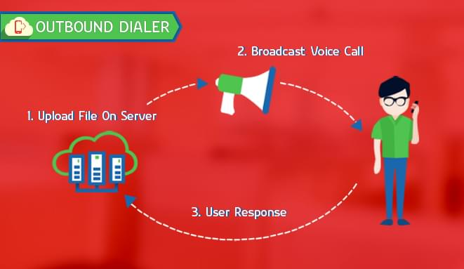 outbound dialer service