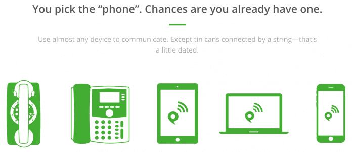 Phone.com Plans