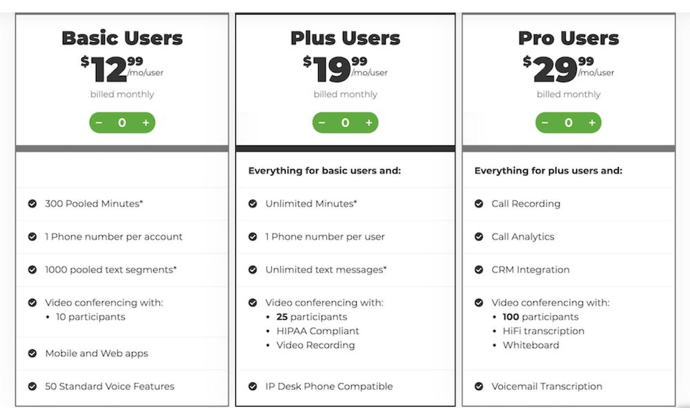 Phonecom Pricing