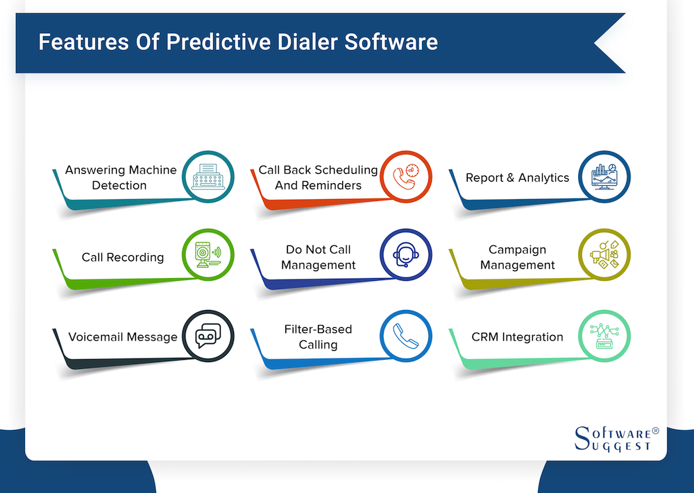 predictive dialer features