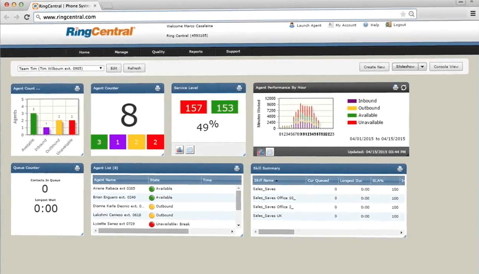 ringcentral dashboard