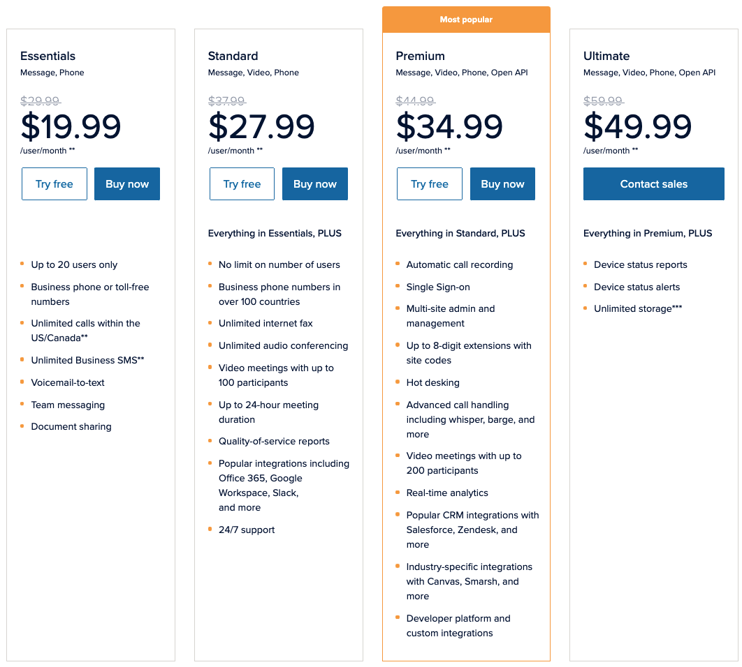 RingCentral MVP Pricing & Plans - Updated July 1st, 2021