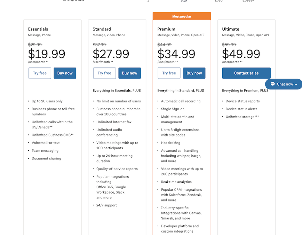 RIngCentral Pricing