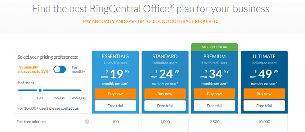 RingCentral Plans
