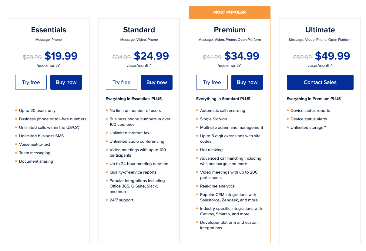 RingCentral Office Annual Pricing & Plans - Updated on June 17, 2020