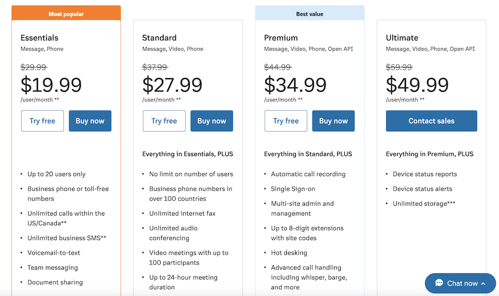 RingCentral Pricing Plans
