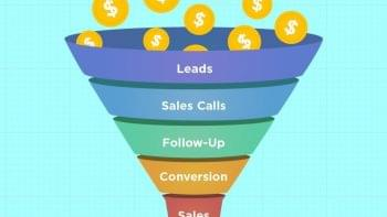 A Practical Guide to Understanding the Sales Funnel