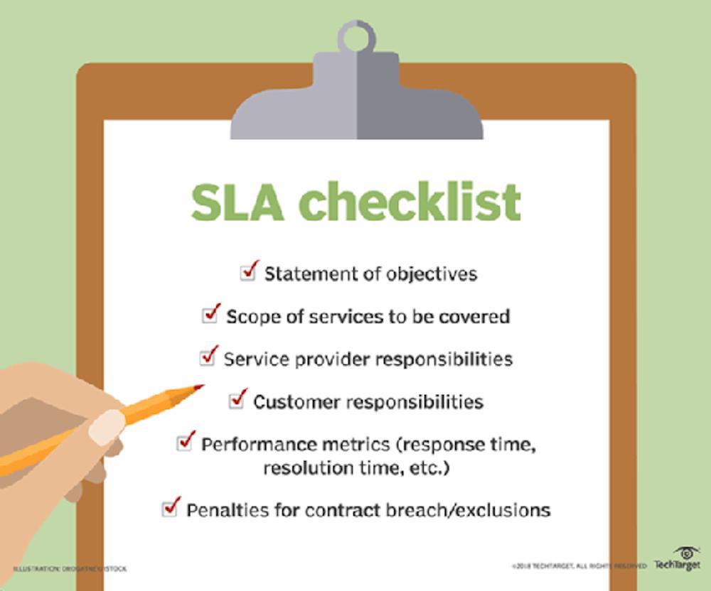 SLA Checklist