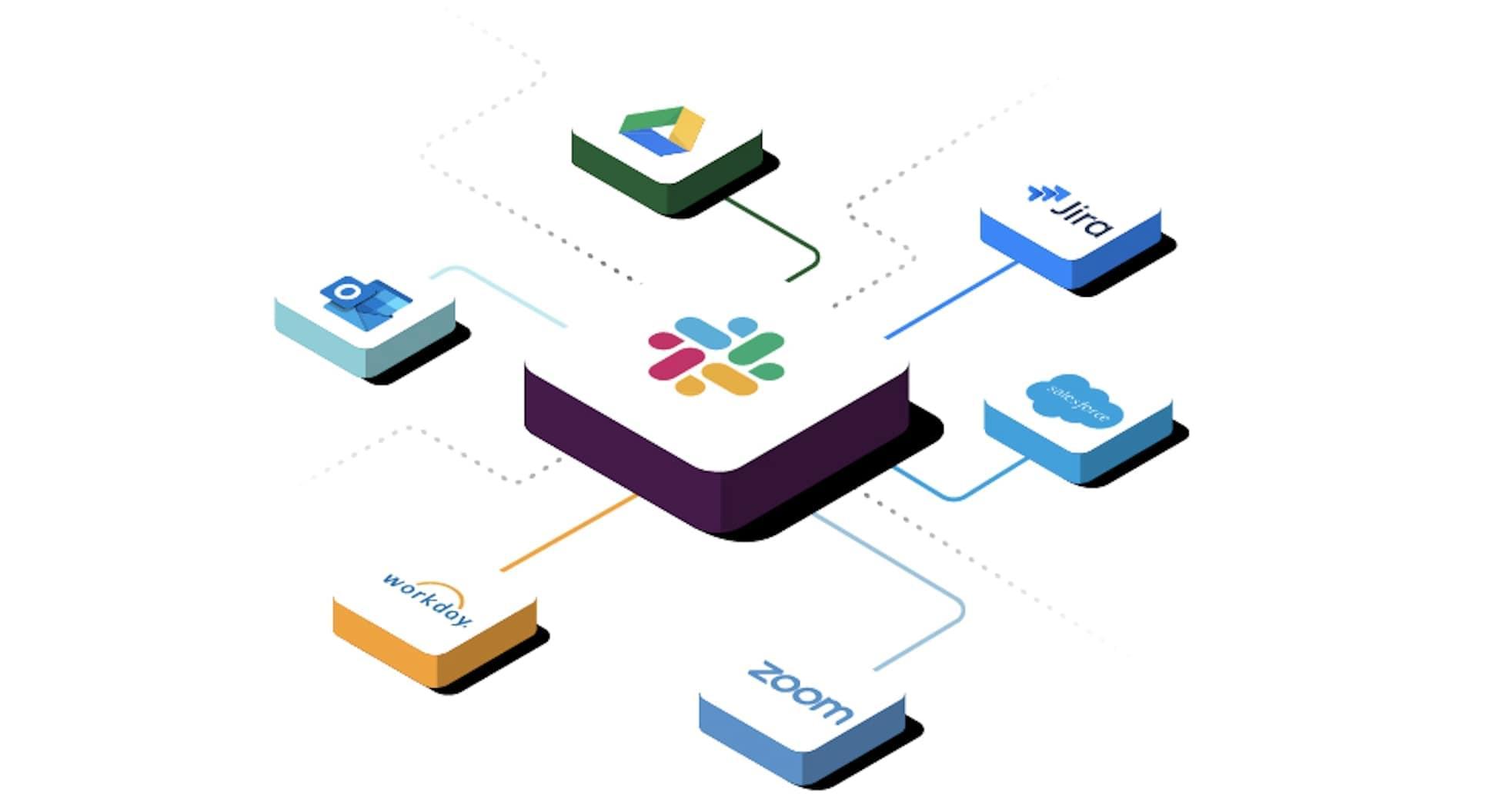 The Top 50+ Slack Integrations for 2021