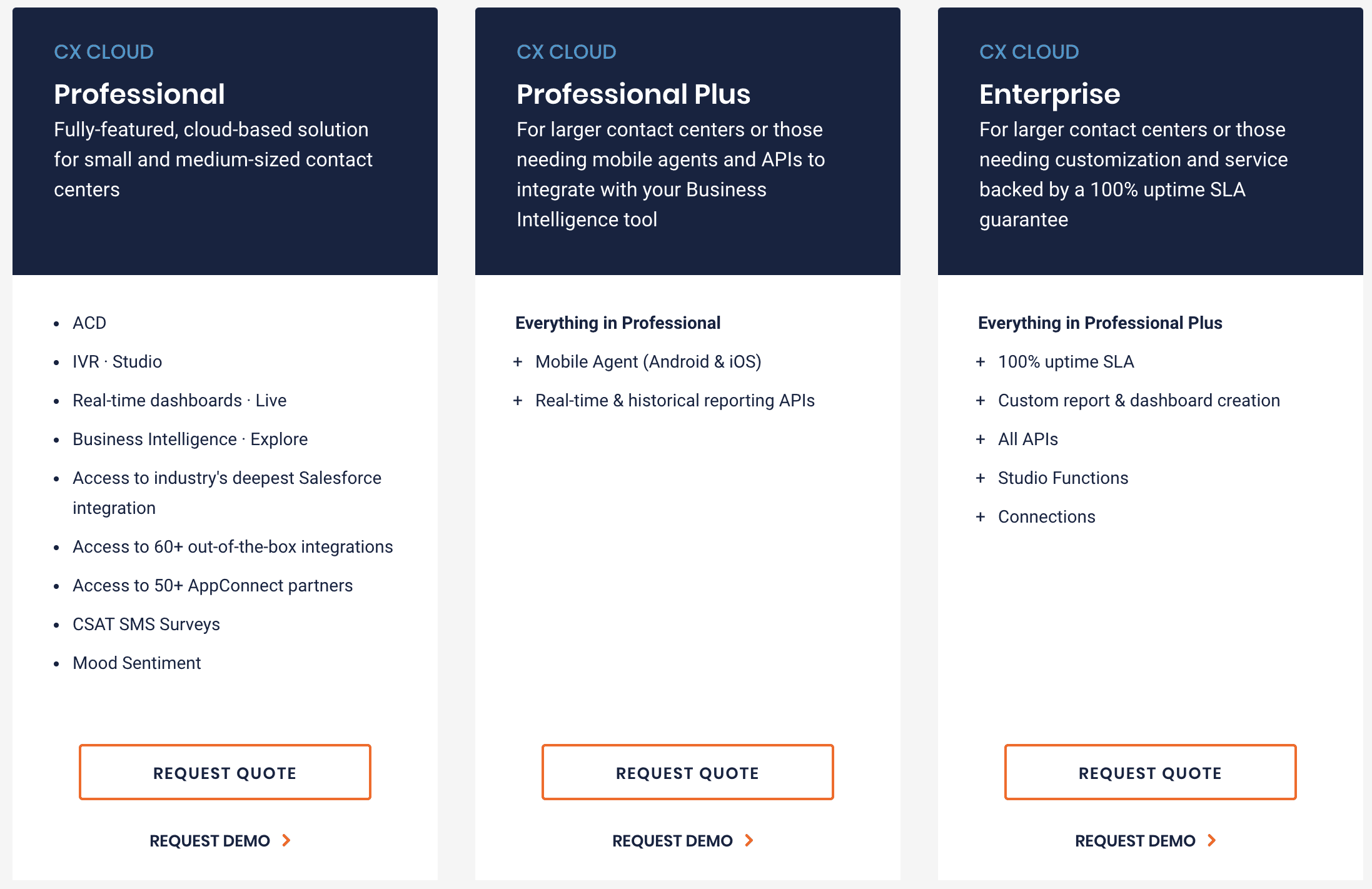 talkdesk pricing