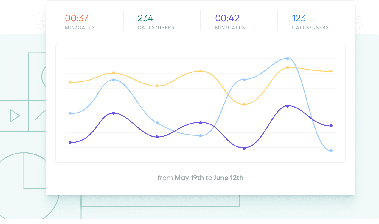 track your call metrics in aircall