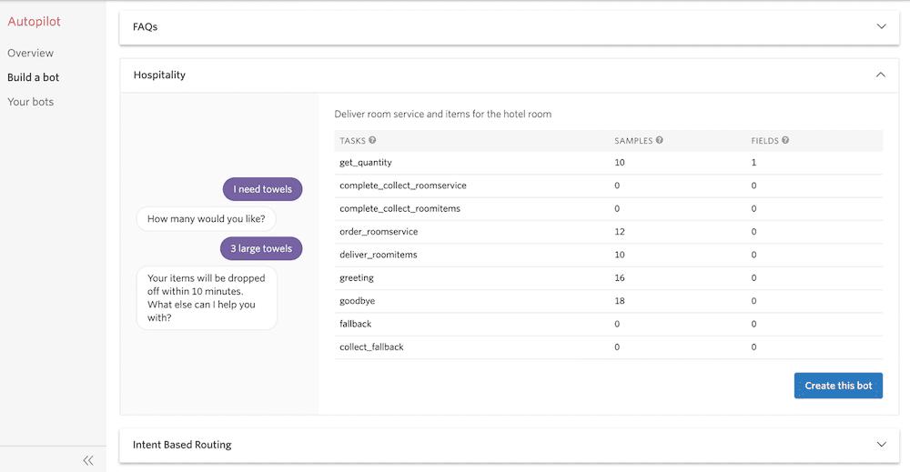 Twilio SMS API