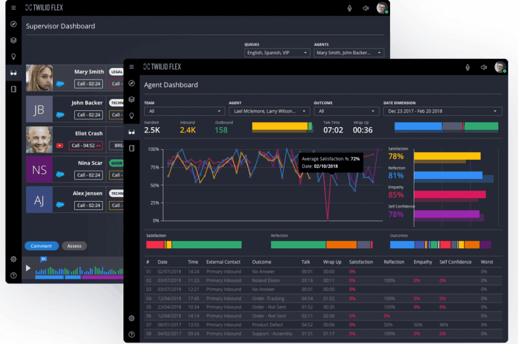 Twilio Flex Dashboard