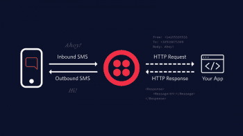 A Closer Look at What Twilio's SMS Messaging API Can Do for Your App