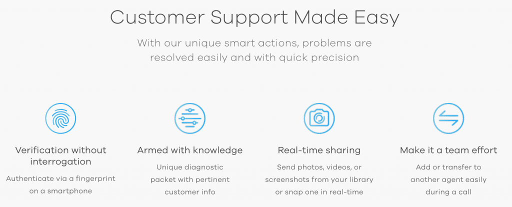 Customer Support Made Easy