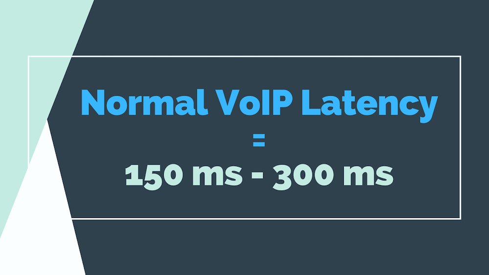 VoIP Latency