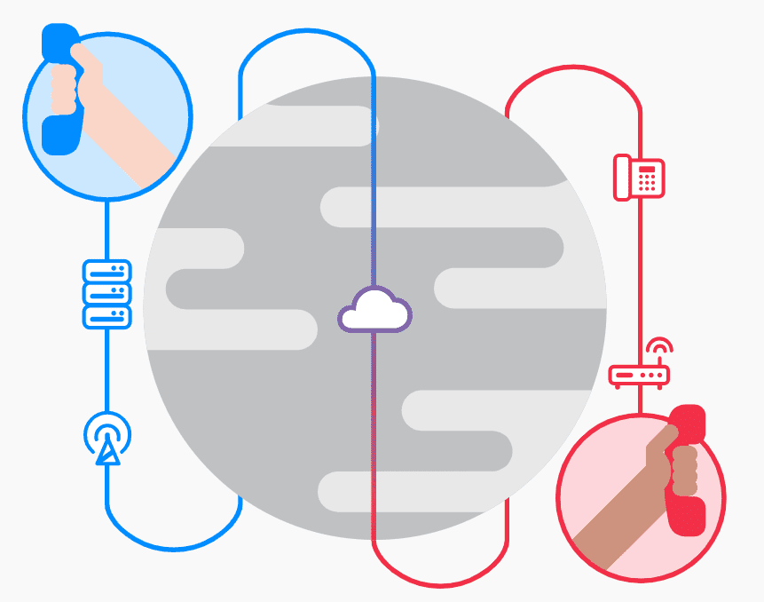 What is Elastic SIP Trunking: Benefits, Features, Costs