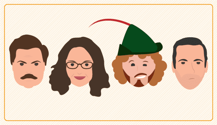 Which Fictional Boss Are You? Flowchart