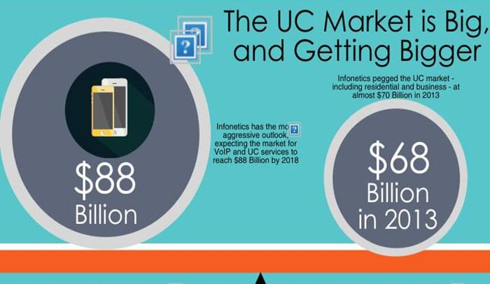 Unified_Communications_Market