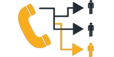 Call Center Graph